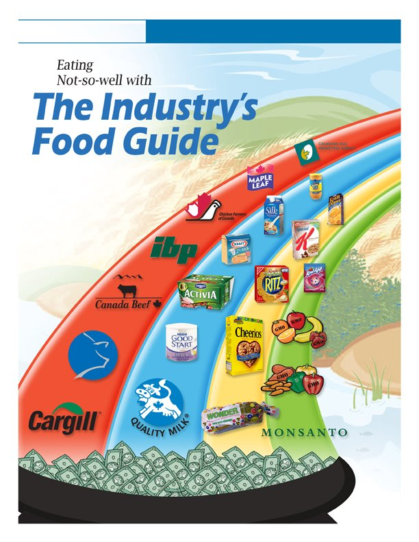 industry-food-guide1
